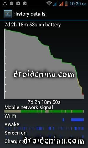 Battery Test Of HDC Galaxy S4 Mega